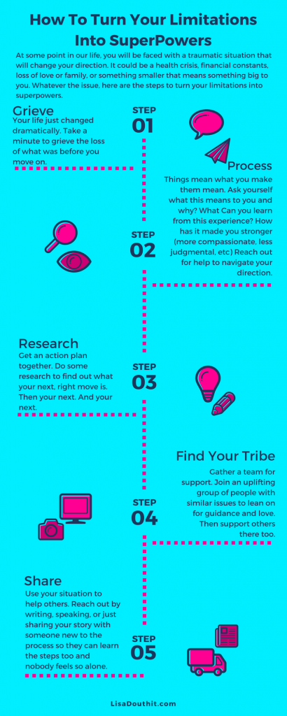 How-To-Turn-Your-Limitations-Into-SuperPowers-inforgraphic-